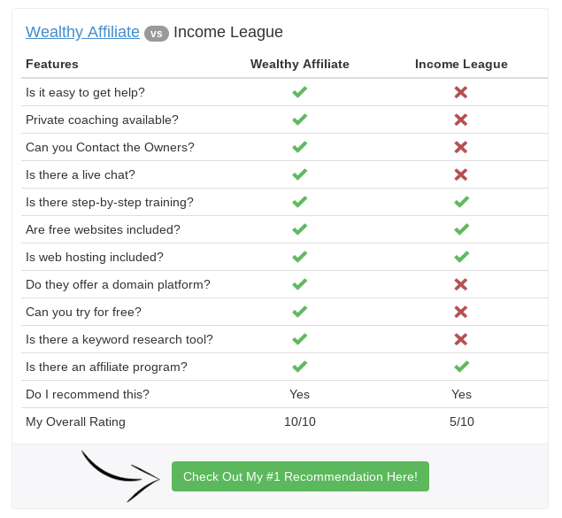 is the income league a scam