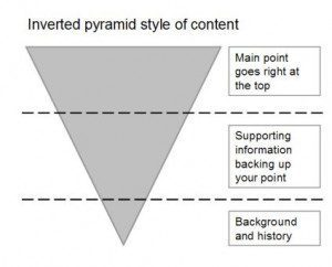 Use the inverted pyramid to write evergreen content