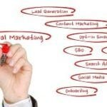 what is digital marketing about