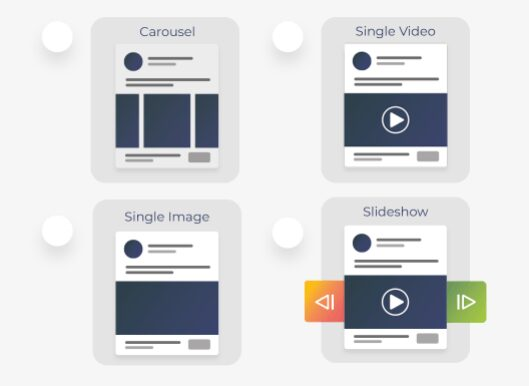 You can choose between four ad formats