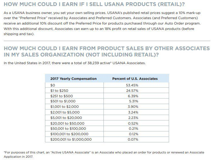 usana business opportunity earning schedule