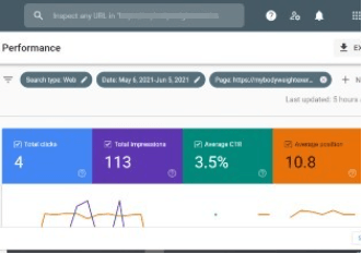 month two results - the google free keyword research tool