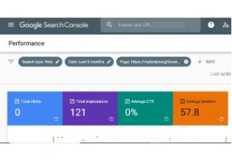 google search console results - the google free keyword research tool